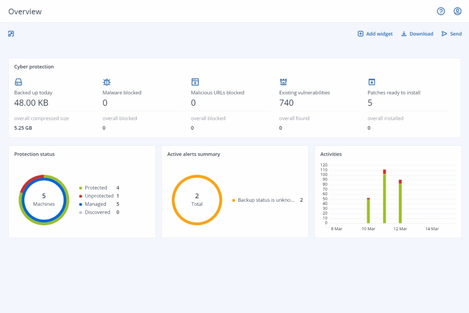product-cyber-protect-screenshot-overview