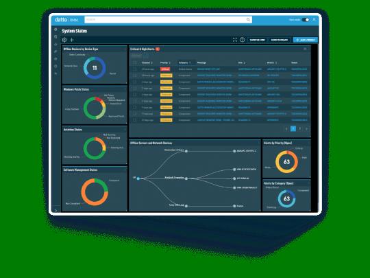 rmm-endpoint-management-cloud-platform